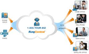 Ringcentral phone every where